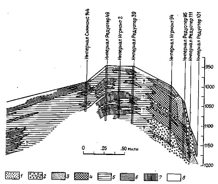 и схему распределения